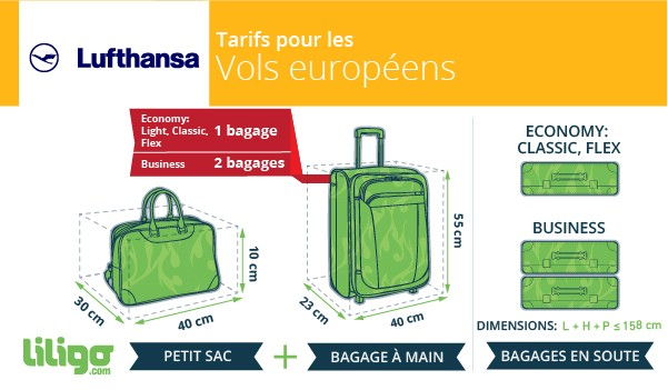 bagage 158 cm