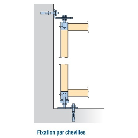 fixation portail