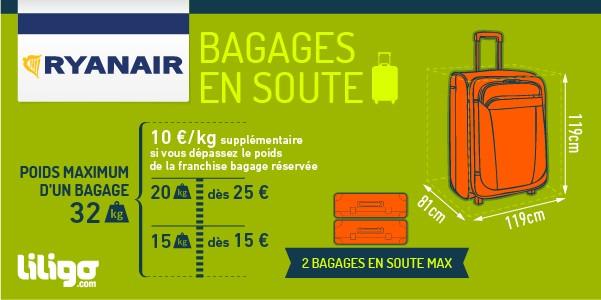 poids d une valise