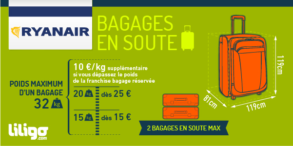 valise avion dimension