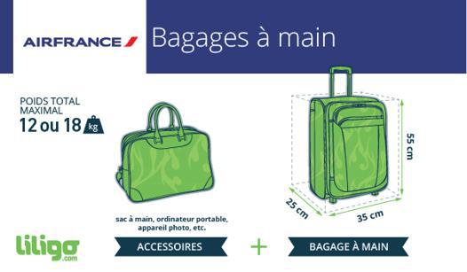 valise cabine air france